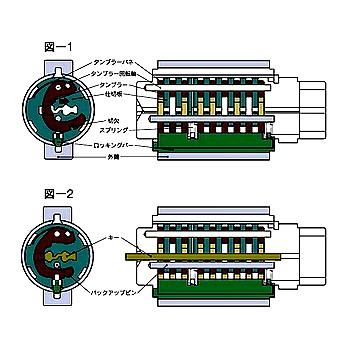 MIWA,美和ロック トステム用URシリンダー(MCY442)