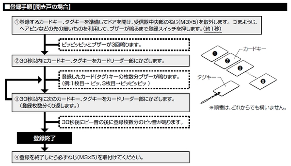 http://rrrrr.ocnk.net/data/rrrrr/image/cazastouroku2.jpg
