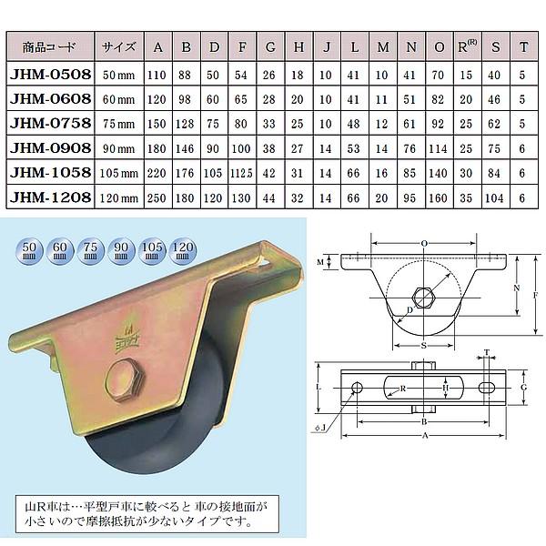 ヨコズナ 鉄重量戸車 山R車型
