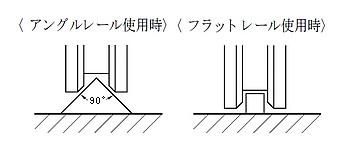 ヨコズナ 440Cベアリング入 ステンレス重量戸車 VH兼用型