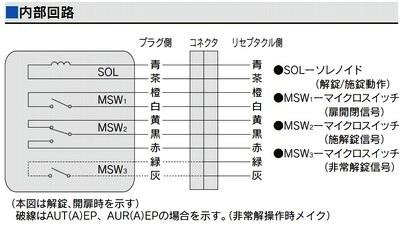MIWA,美和ロック U9AUT-1型  シルバー色