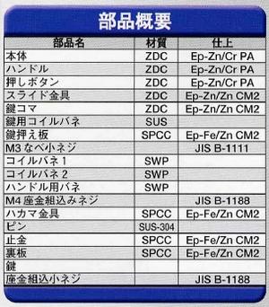 Geo Prince,ジョープリンス竹下 PH-74(N,N,NE)平面ハンドル