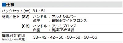 美和ロック,MIWA PPLT520A プッシュプル錠