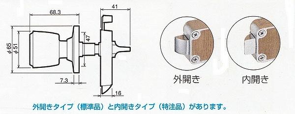川口技研(GIKEN) ハイス表示錠I型