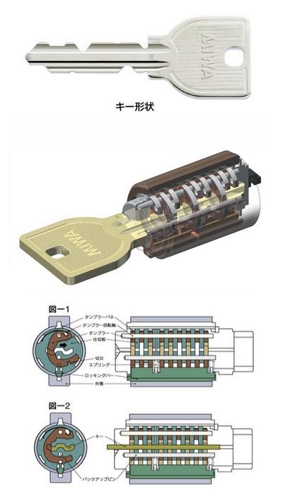 http://rrrrr.ocnk.net/data/rrrrr/product/miwa/MIWAU9naibu.jpg